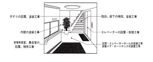 20140630 最新 機構 図1-2